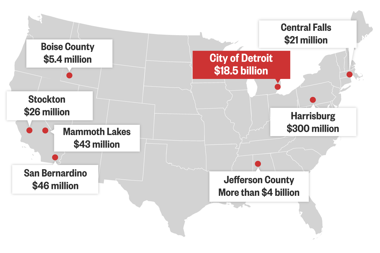 Detroit bankruptcy 2013